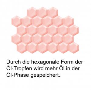 Hexagonale Öl-Tropfen
