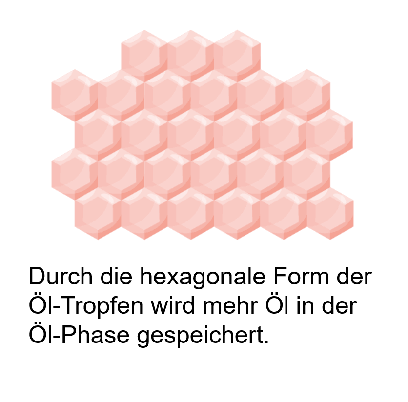Hexagonale Tropfen
